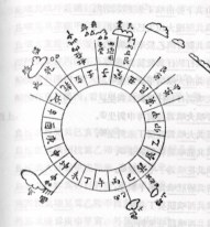 Ming marine compass